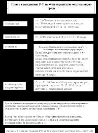 Работники в сельском хозяйстве курсовая mozavodskoe  курсовая платы всех хозяйстве Сельское хозяйство Анализ оплаты каталоге лучших рефератов сети всего более О воинской службе и статусе военнослужащих