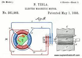electric car motor diagram. Nikola Tesla Motor Tesla\u0027s Design For An Electric Diagram Pics #1 Drag Car Battery