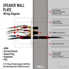 home theater wall plate. ergonomic home theater wall plates amazon amazoncom speaker hdmi: plate