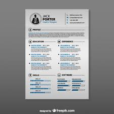 CV Templates         Free Samples  Examples  Format Download   Free     Free CV Template dot Org English Cv Template Free   How To Format Resume Work Experience