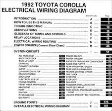 2010 toyota corolla wiring diagram 2010 image similiar wiring schematic for 1992 toyota corolla keywords on 2010 toyota corolla wiring diagram