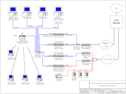 network wiring diagram at home blurts me home network wiring diagram uk network wiring diagram at home