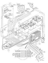 Club car wiring diagram volt delux model iqdiagram wire diagrams easy simple detail baja designs trailer