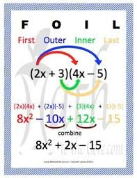 foil method poster for multiplying binomials students fans and box algebra