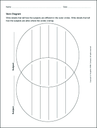 Venn Diagram Shading Generator Diagram Template Blank Diagrams And The Overlapping Set