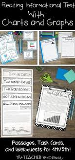 Informational Text With Graphs And Charts Reading Informational Text With Charts And Graphs