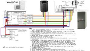 trane furnace wiring diagram trane image wiring trane xr80 thermostat wiring diagram wiring diagram schematics on trane furnace wiring diagram