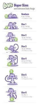 Pampers Size 3 Chart Newborn Diapers Size Chart Bedowntowndaytona Com