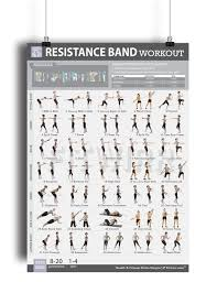 Fitness Program Chart Resistance Band Tube Exercise Poster Now Laminated Total Body Workout Fitness Chart Strength Training Gym Home Fitness Training Program For