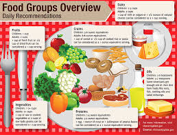Healthy Vegetables List In Tamil Healthy Food Chart For