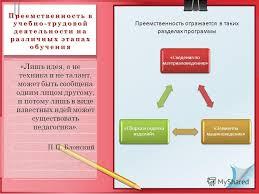 Презентация на тему Мурманский областной институт повышения  6 Преемственность