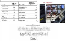mazda rx 8 fuel injector wiring diagram wiring all about wiring rx8 engine wiring harness diagram at 2006 Mazda Rx 8 Wiring Diagram