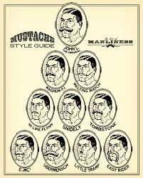 Mustache Styles Chart Mustache Style Guide The Art Of Manliness