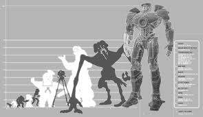 Monster Height Chart The Movie Monsters Size Comparison Charts