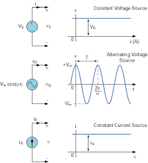 Voltage <b>Source</b> as Independent and Dependent <b>Sources</b>