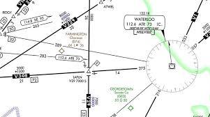 Ifr Fix Crossing Lafln Aopa