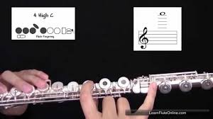 How To Play The 4th Octave Note C