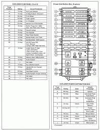 93 explorer fuse box auto electrical wiring diagram \u2022 1993 ford explorer fuse box location car 93 miata fuse box layout ford explorer fuse boxexplorer wiring rh alexdapiata com 93 ford