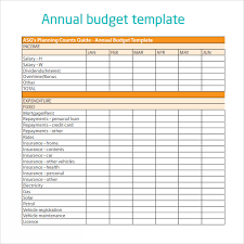 Monthly And Yearly Budget Template Printable Annual Budget Worksheet Template Sample For Excel