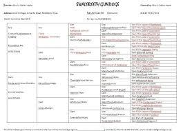 Labrador Retriever Height Chart 40 All Inclusive Golden Weight Chart