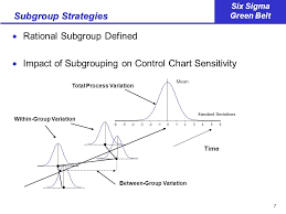 1 Six Sigma Green Belt Introduction To Control Charts Sigma