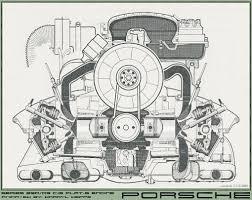 porsche series 930 03 cis flat 6 engine gif autók porsche series 930 03 cis flat 6 engine gif