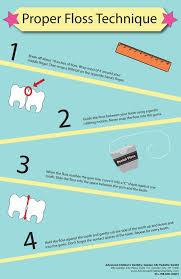 flossing technique infographic garden city pediatric dentist