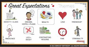 great expectations theme of wealth