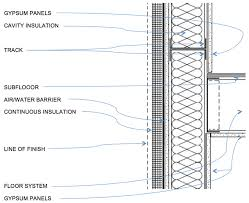 metal framing details. General Exterior Finish Solutions - Intermediate Floor Balloon Framing  Details Metal Framing Details