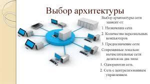 Дипломная Разработка локальной вычислительной сети  Создание локальной сети предприятия диплом