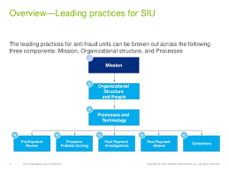 Siu Who We Are And What We Do 2015 Managed Care Compliance