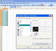 Chart Wizard Button Excel 2016 Science Fair Graphing In Excel
