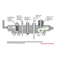 cylinder relief valve marine diesel engine cylinder head
