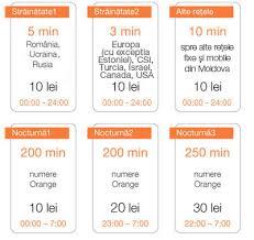 activare optiune orange