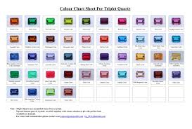 Doublet Triplet Quartz Chart Earth Stone Inc