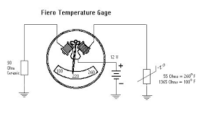 temperature gauge pennock's fiero forum water temp sensor wiring diagram also rarely the sensor itself can short to ground internally here's how it works