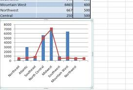 How To Draw A Column Chart In Excel 2007 Create Combination Charts In Excel How To Excel At Excel