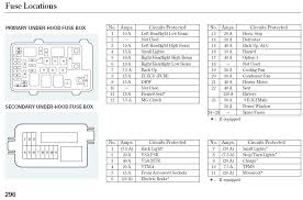 2008 jeep wrangler fuse box diagram wiring diagrams best 2008 jeep commander fuse box diagram wiring diagram data 2004 jeep wrangler fuse box diagram 2008 jeep wrangler fuse box diagram