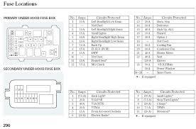 2008 jeep wrangler fuse box diagram wiring diagrams best 2008 jeep commander fuse box diagram wiring diagram data 2004 jeep wrangler fuse box diagram 08