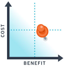 Analysis Clipart Cost Benefit Analysis 13 232 X 237 Free