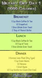 Military Diet Chart India 15 Best Military Diet Meal Plan Images Military Diet Diet