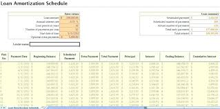 Mortgage Extra Payment Excel Mortgage Calculator With Extra Payments Sample Mortgage
