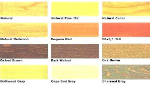 Stain Colors On Birch Wood Integralgia Co