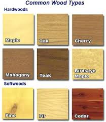 kinds of wood for furniture. Different Types Of Wood For Furniture Inspirational . Kinds