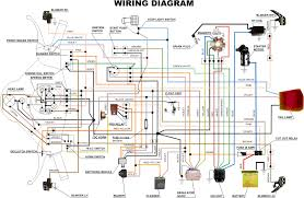 wiring diagram stella wiring harness performance scooter tuning image
