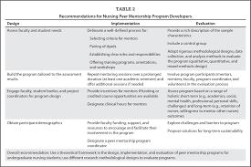 Qualitative case study methodology in nursing research an     SP ZOZ   ukowo