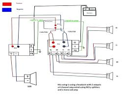 wiring diagram for subs measurements wiring diagram 2 subs wiring diagram for subs 6 speakers 4 channel amp wiring diagram 2 and head unit enthusiast