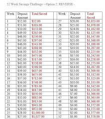 Christmas Savings Plan Chart 52 Week Saving This Would More Than Cover My Christmas
