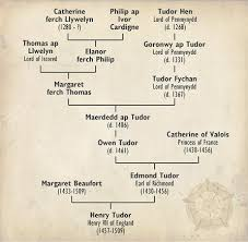 edward iii family tree back then family  edward iii family tree back then family trees royal family trees and plantagenet