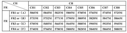 Fpv Frequency Chart 5 8ghz 32 Channel Long Range Fpv Video Transmitter 500mw Ts58500